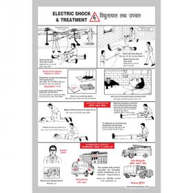 "5pcs KRM LOTO - ELECTRIC SHOCK & TREATMENT SAFETY POSTER (ACP SHEET) 24"" X 36"""