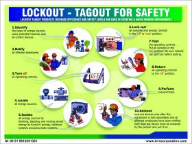 Lockout Tagout for Safety Poster 16/12
